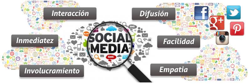 administracion-redes-sociales