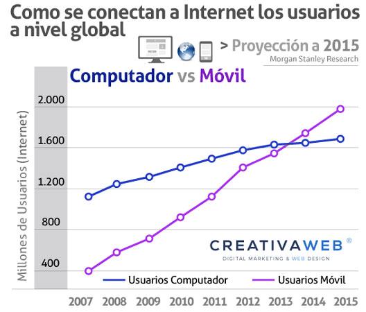 mobile-grafica