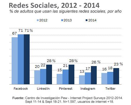 instagram-otras-redes-sociales-1
