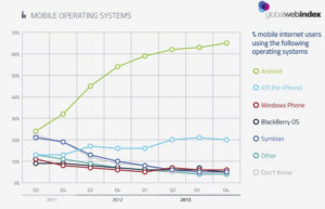 sistemas-operativos-moviles