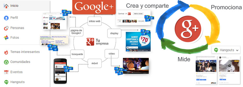 redes-sociales-google+